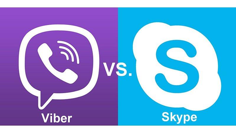 Liên hệ Sbobet qua Skype, Viber (tiếng Việt)